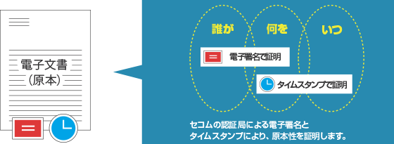 http://www.secomtrust.net/service/eco/image/eco_top_01.png